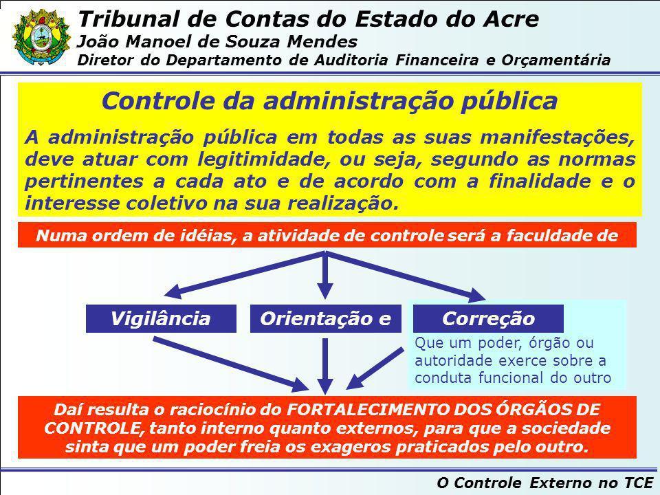 Controle da administração pública
