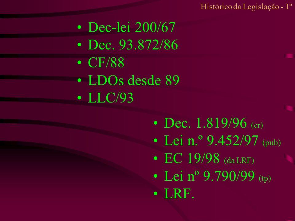 Histórico da Legislação - 1º