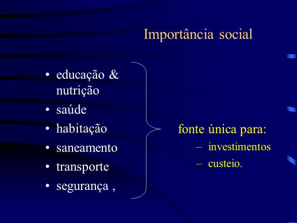 Importância social educação & nutrição saúde habitação saneamento