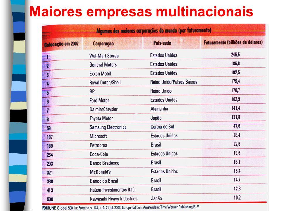 Maiores empresas multinacionais