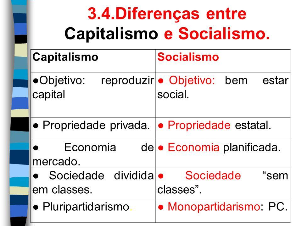 3.4.Diferenças entre Capitalismo e Socialismo.