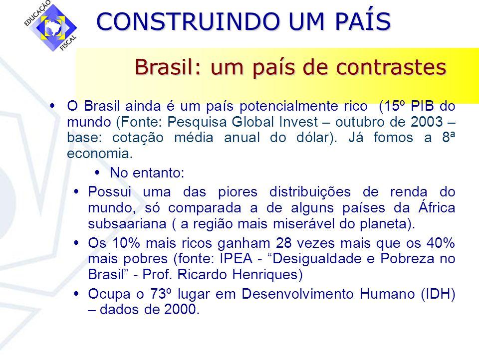 Brasil: um país de contrastes