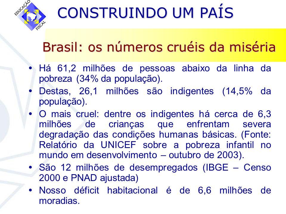 Brasil: os números cruéis da miséria