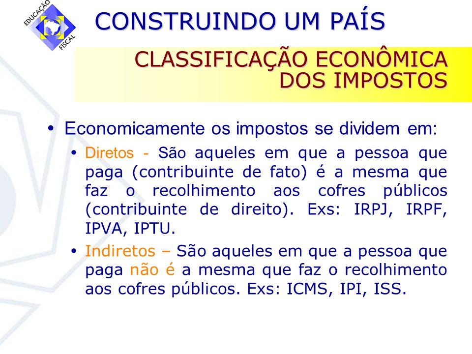 CLASSIFICAÇÃO ECONÔMICA DOS IMPOSTOS