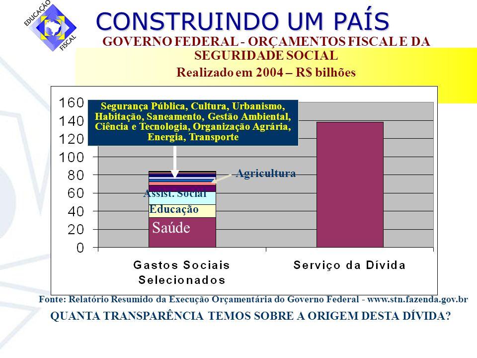 Saúde GOVERNO FEDERAL - ORÇAMENTOS FISCAL E DA SEGURIDADE SOCIAL