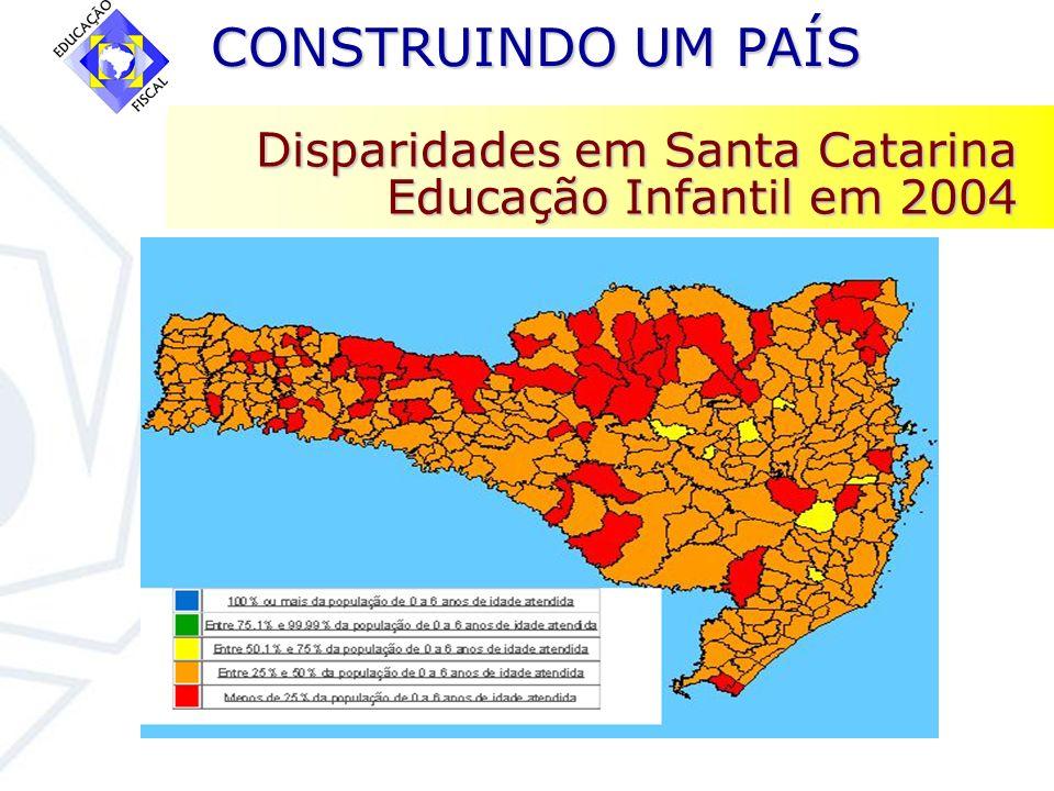 Disparidades em Santa Catarina Educação Infantil em 2004