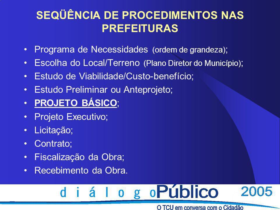 SEQÜÊNCIA DE PROCEDIMENTOS NAS PREFEITURAS
