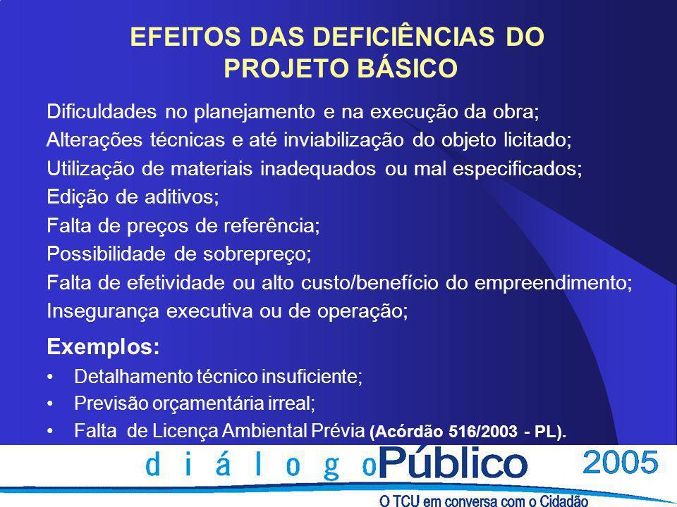 EFEITOS DAS DEFICIÊNCIAS DO PROJETO BÁSICO
