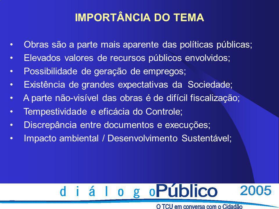 IMPORTÂNCIA DO TEMA Obras são a parte mais aparente das políticas públicas; Elevados valores de recursos públicos envolvidos;