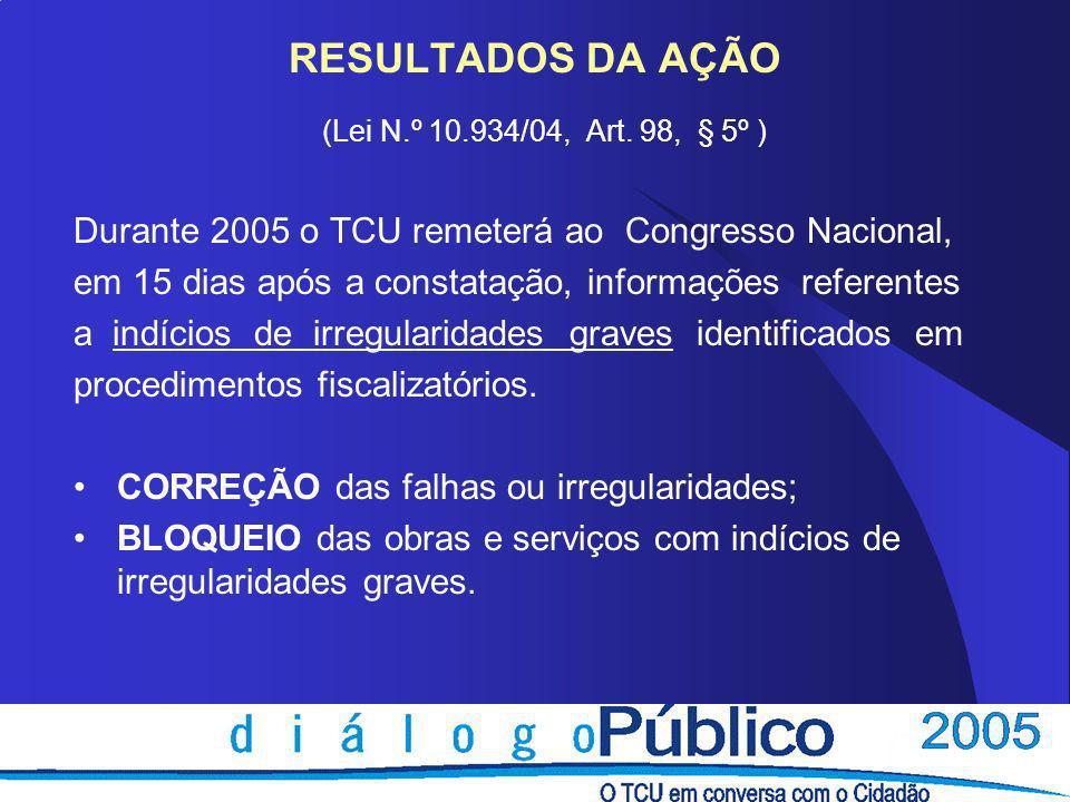 RESULTADOS DA AÇÃO Durante 2005 o TCU remeterá ao Congresso Nacional,