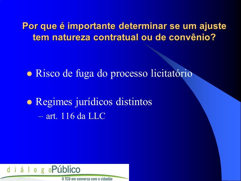 Risco de fuga do processo licitatório Regimes jurídicos distintos