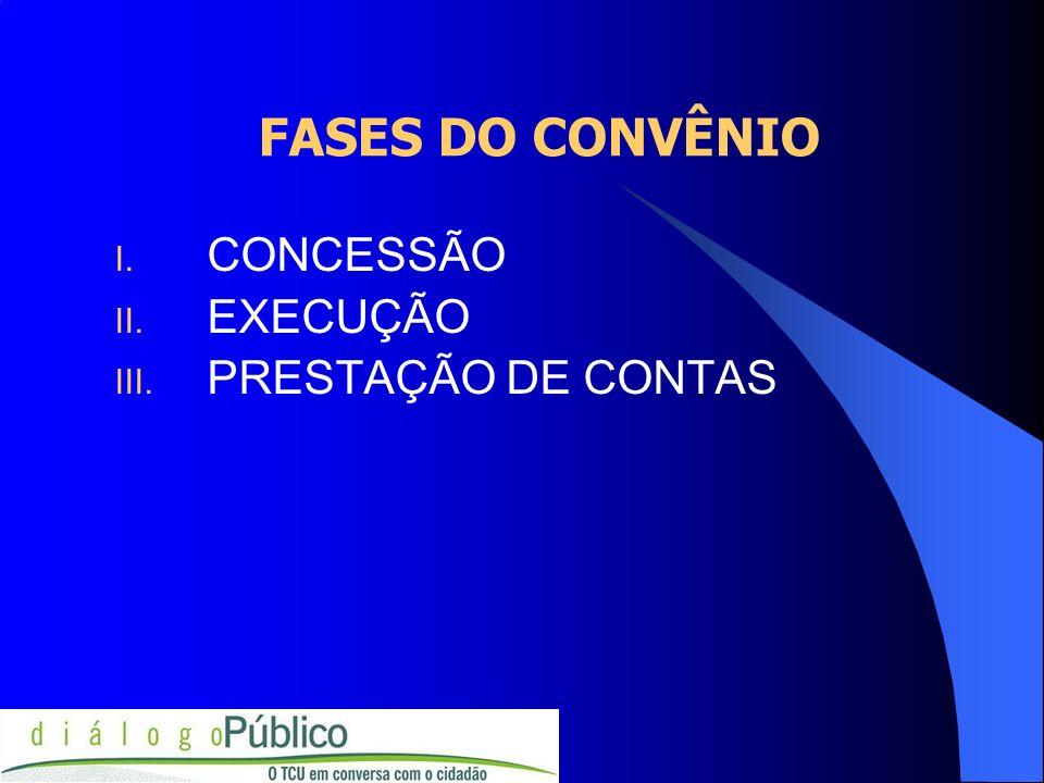 FASES DO CONVÊNIO CONCESSÃO EXECUÇÃO PRESTAÇÃO DE CONTAS