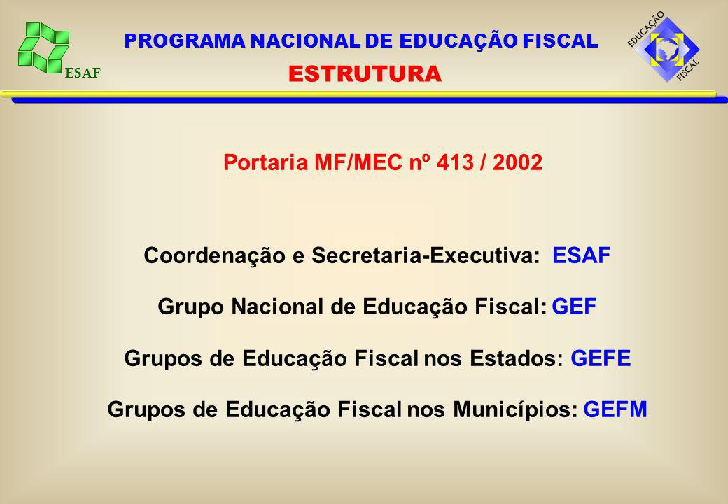 Coordenação e Secretaria-Executiva: ESAF