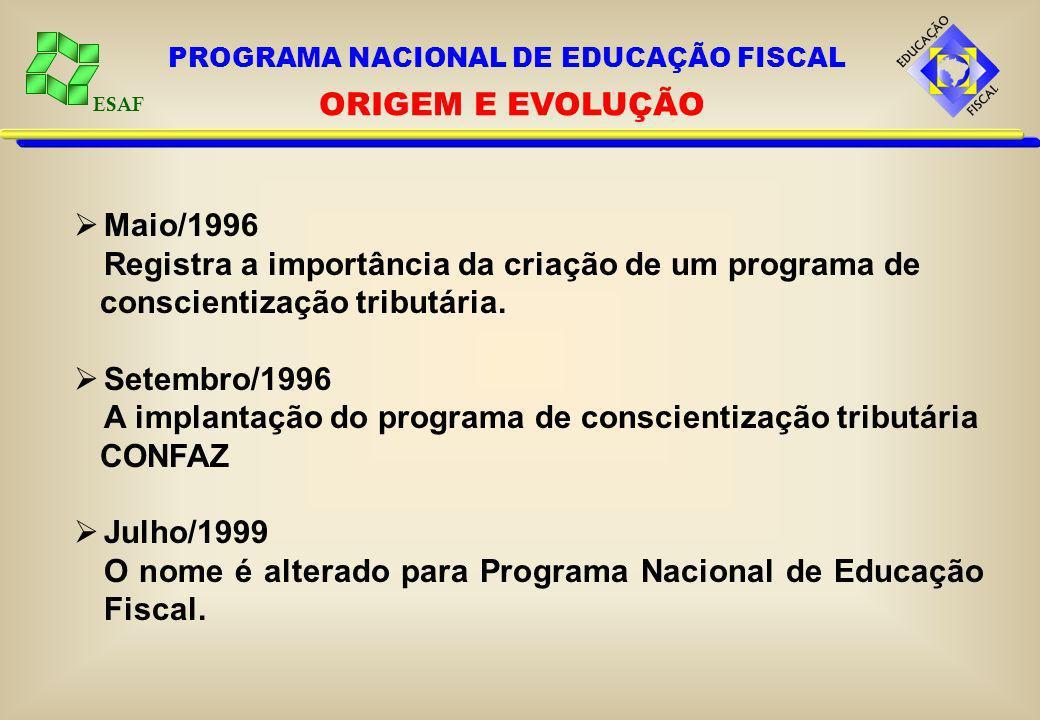 PROGRAMA NACIONAL DE EDUCAÇÃO FISCAL
