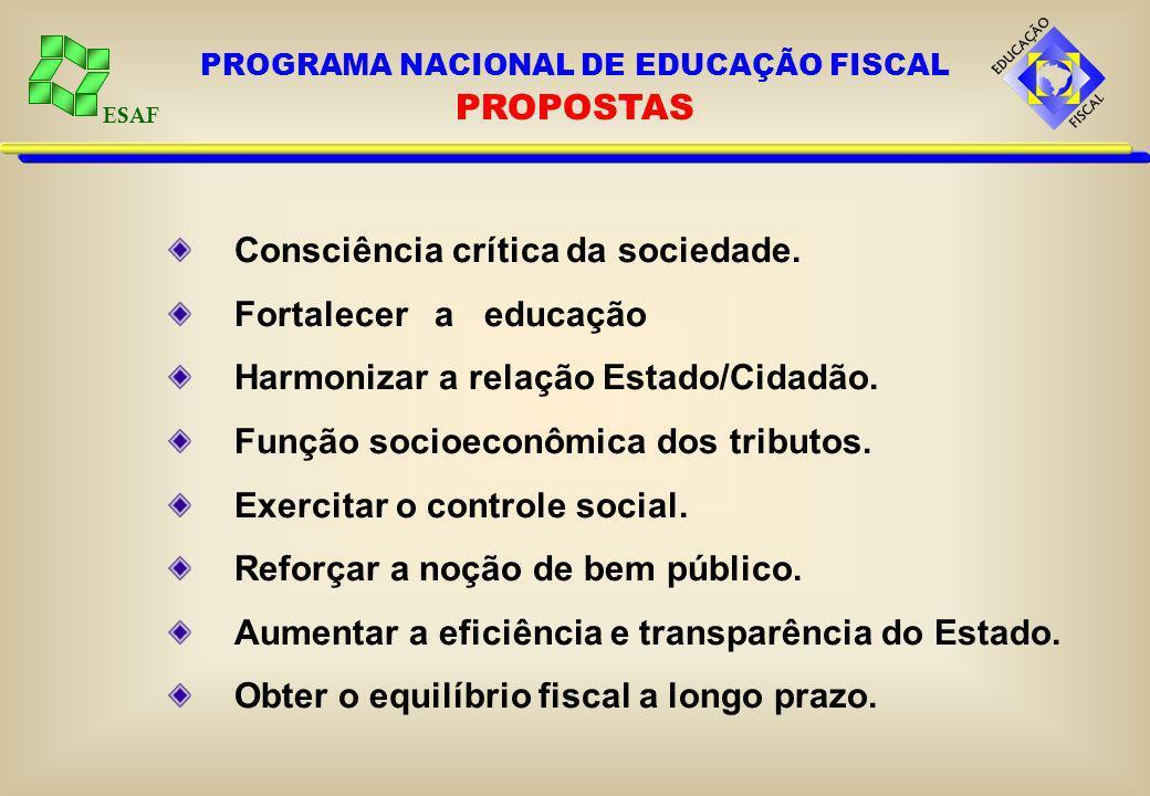 PROGRAMA NACIONAL DE EDUCAÇÃO FISCAL PROPOSTAS