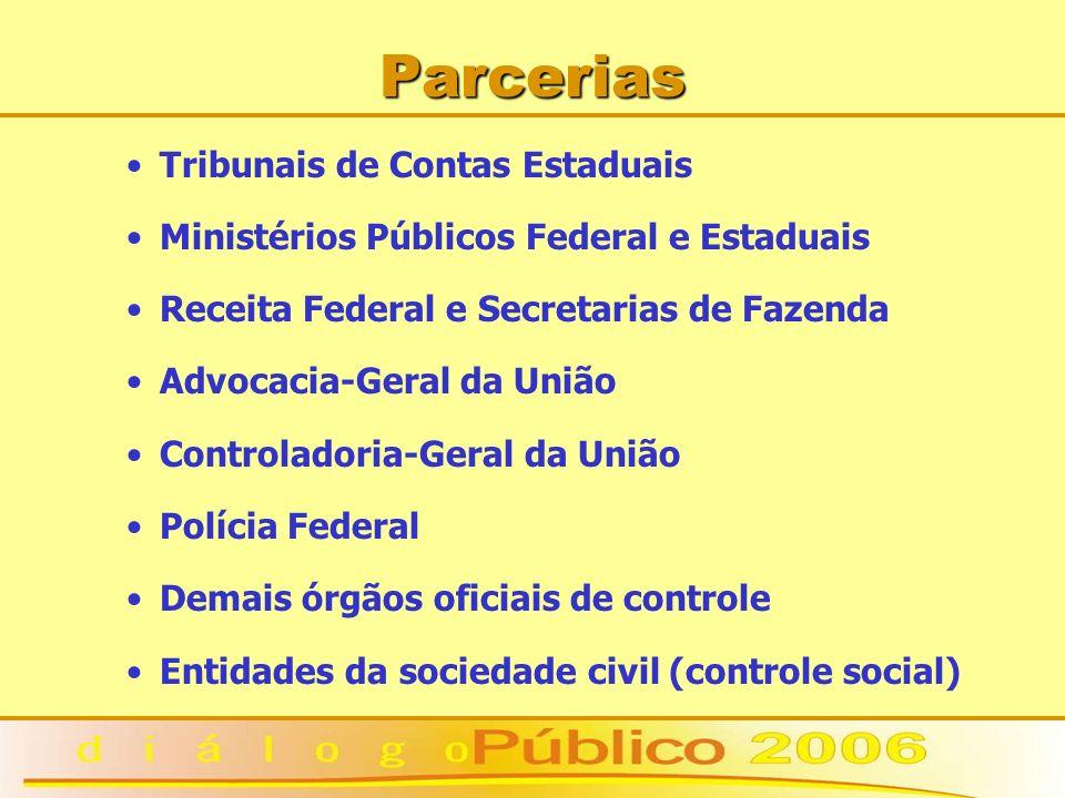 Parcerias Tribunais de Contas Estaduais