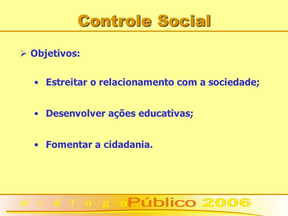 Controle Social Objetivos: Estreitar o relacionamento com a sociedade;