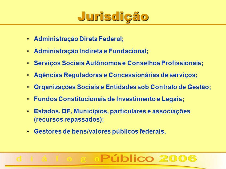 Jurisdição Administração Direta Federal;