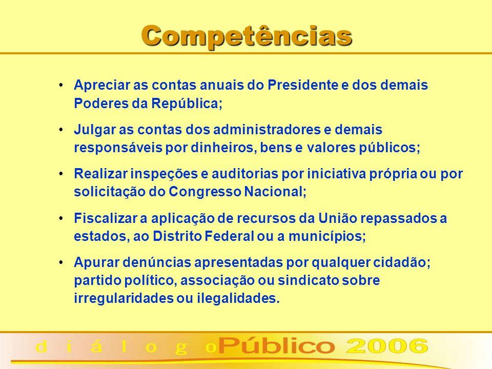 Competências Apreciar as contas anuais do Presidente e dos demais Poderes da República;