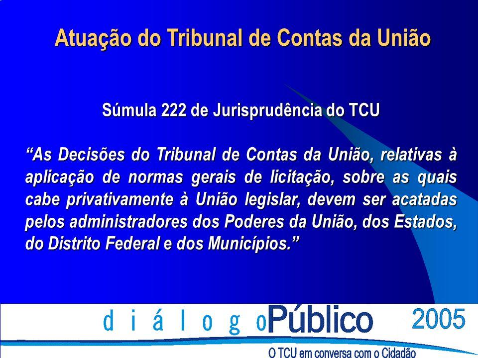 Atuação do Tribunal de Contas da União