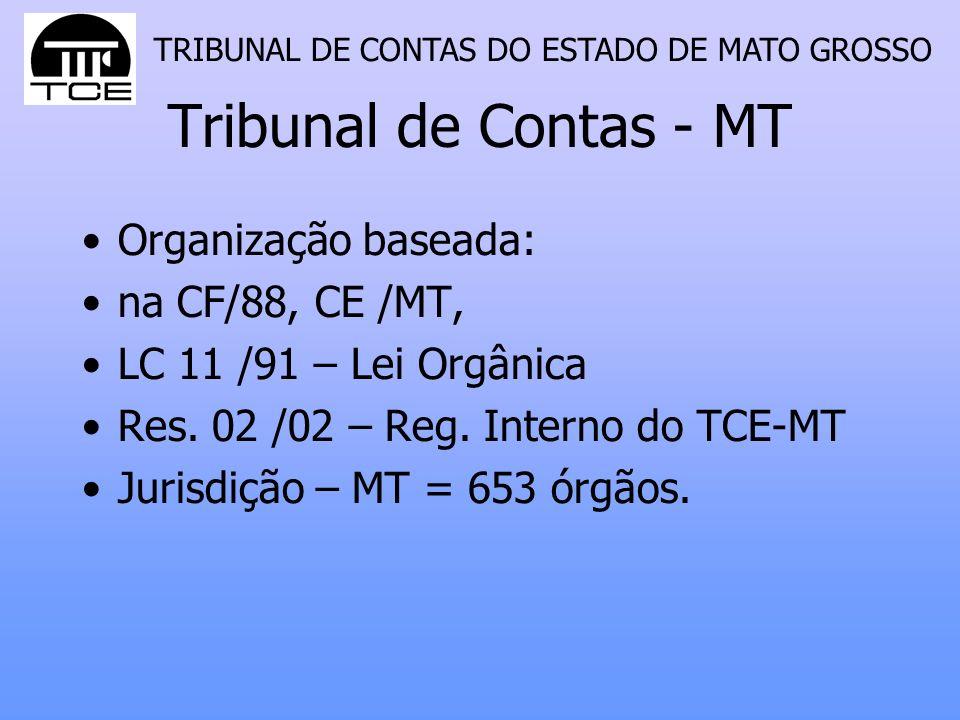 Tribunal de Contas - MT Organização baseada: na CF/88, CE /MT,
