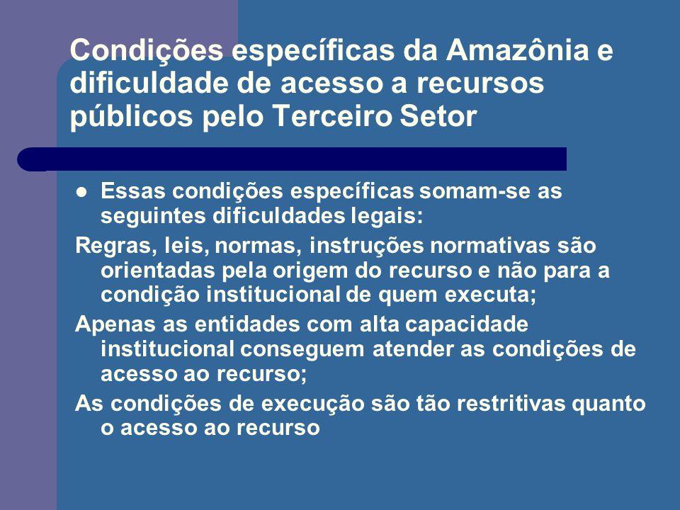 Condições específicas da Amazônia e dificuldade de acesso a recursos públicos pelo Terceiro Setor