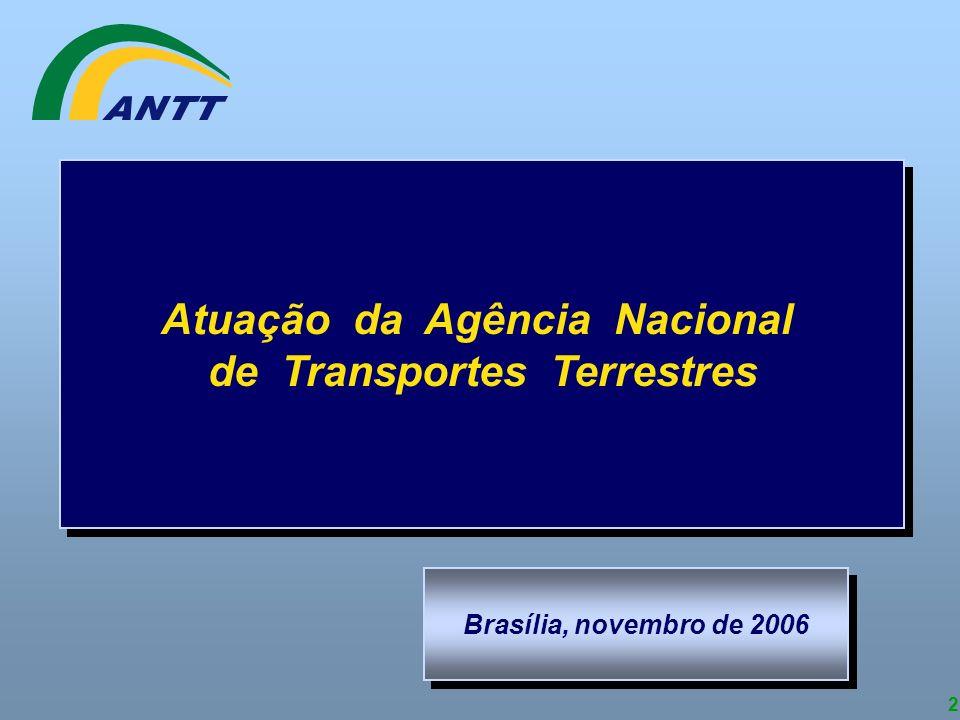 Atuação da Agência Nacional de Transportes Terrestres