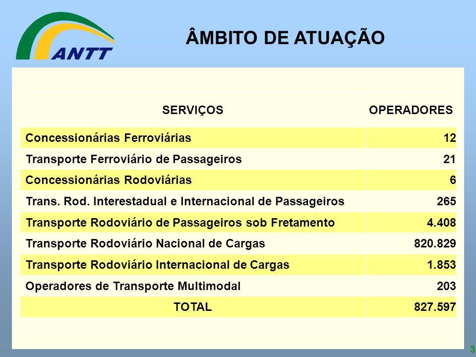 ÂMBITO DE ATUAÇÃO 827.597 TOTAL 203