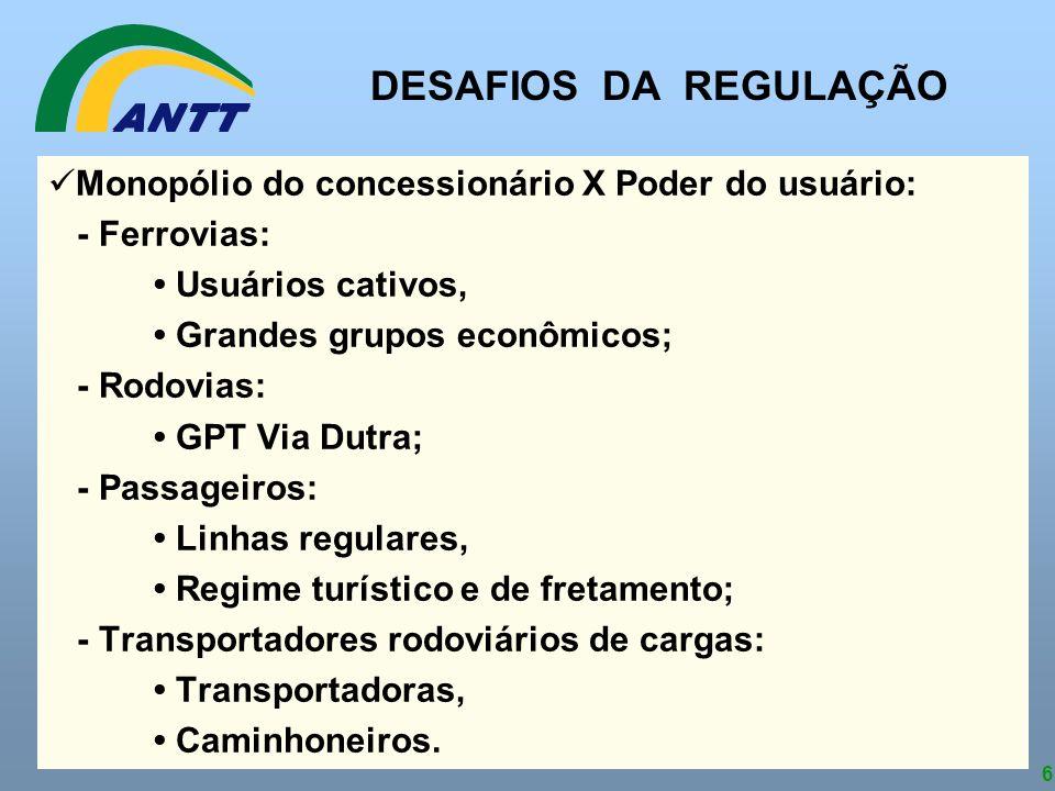 DESAFIOS DA REGULAÇÃO Monopólio do concessionário X Poder do usuário: