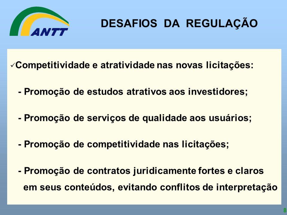 DESAFIOS DA REGULAÇÃO Competitividade e atratividade nas novas licitações: - Promoção de estudos atrativos aos investidores;
