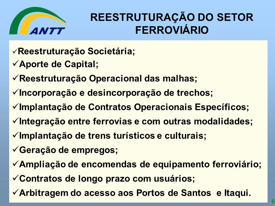 REESTRUTURAÇÃO DO SETOR FERROVIÁRIO