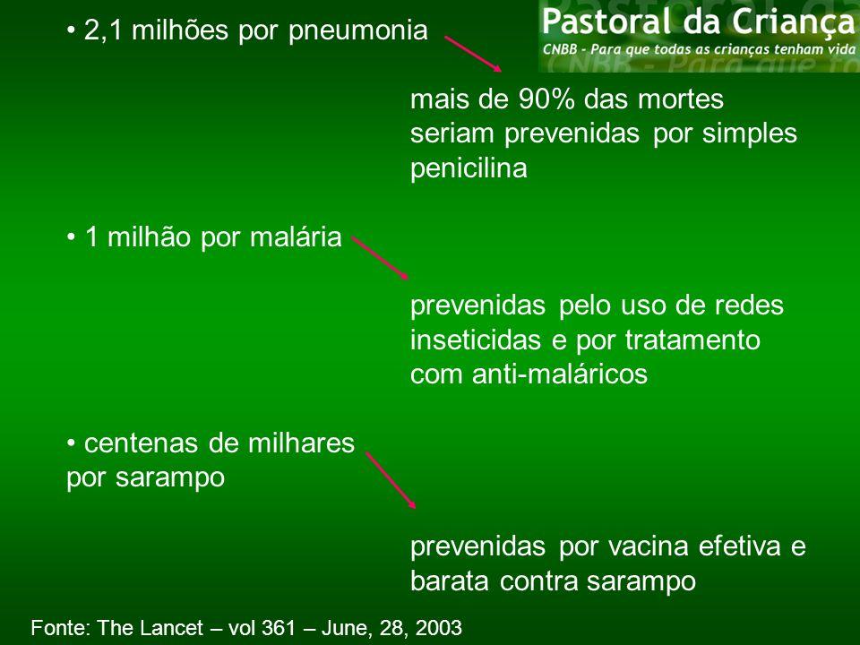 mais de 90% das mortes seriam prevenidas por simples penicilina