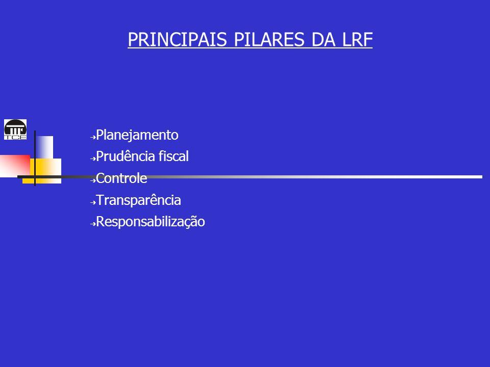PRINCIPAIS PILARES DA LRF