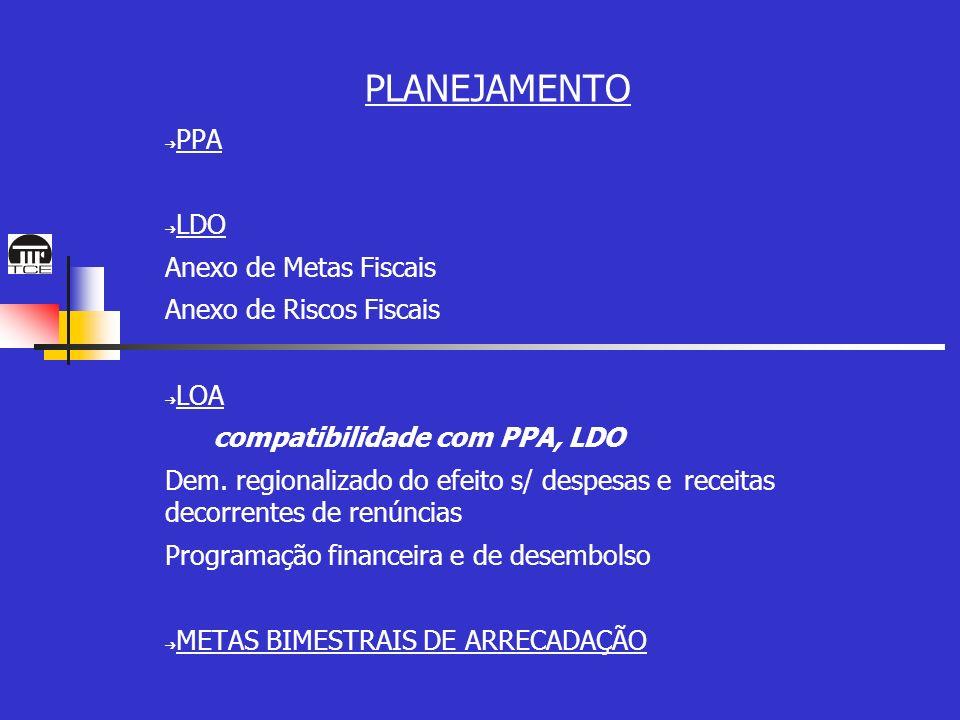 PLANEJAMENTO PPA LDO Anexo de Metas Fiscais Anexo de Riscos Fiscais