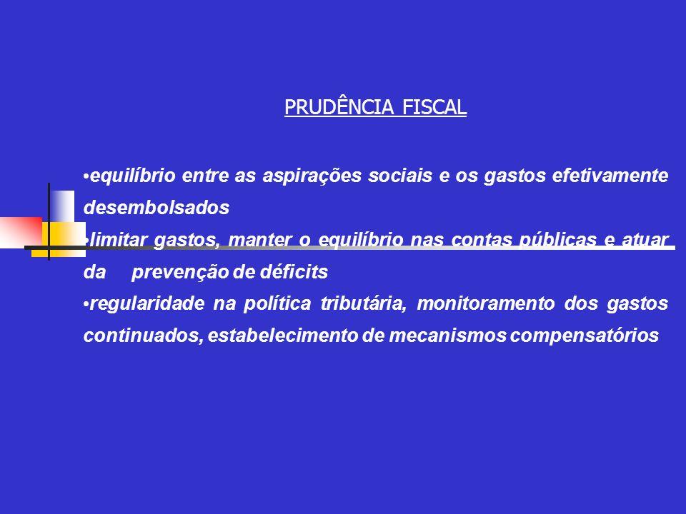 PRUDÊNCIA FISCAL equilíbrio entre as aspirações sociais e os gastos efetivamente desembolsados.