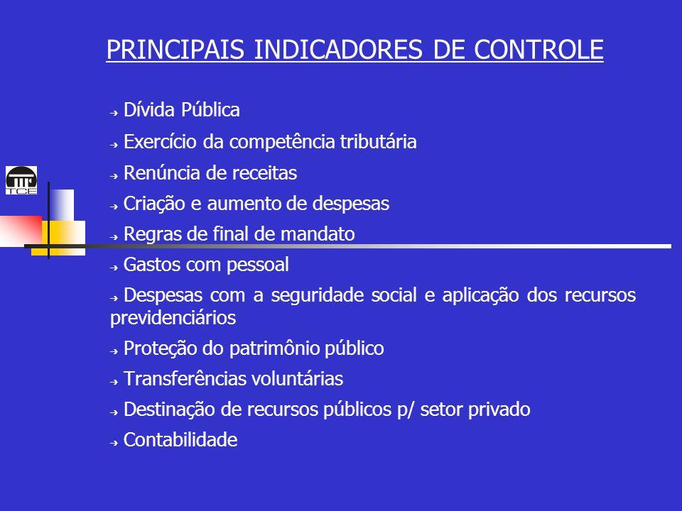 PRINCIPAIS INDICADORES DE CONTROLE
