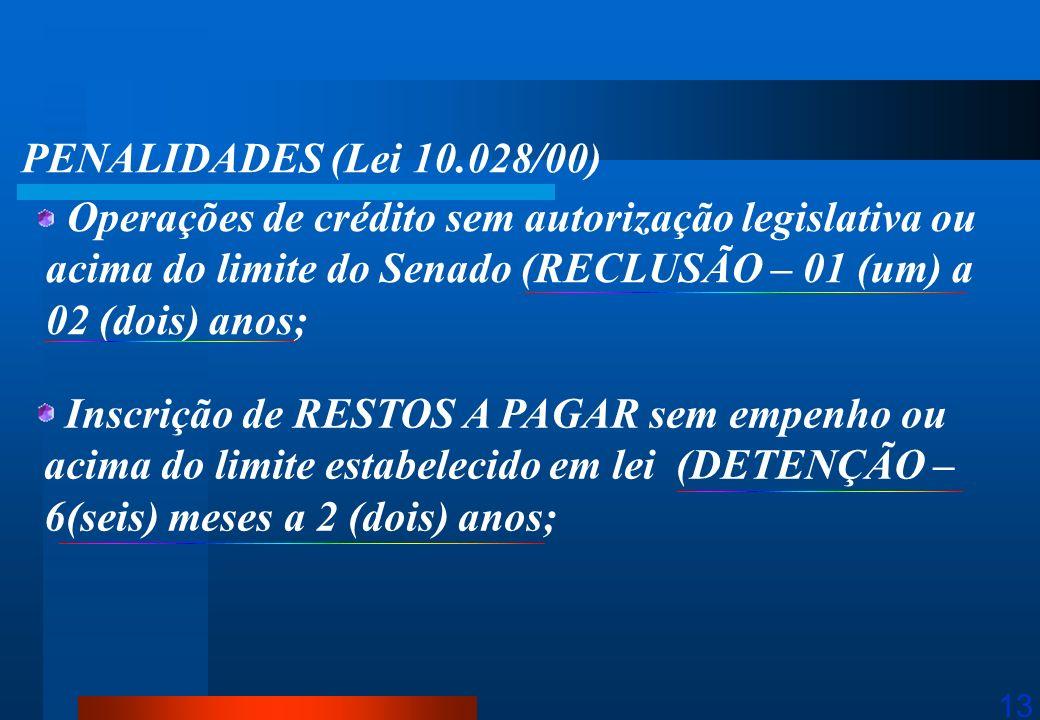 PENALIDADES (Lei 10.028/00) Operações de crédito sem autorização legislativa ou acima do limite do Senado (RECLUSÃO – 01 (um) a 02 (dois) anos;