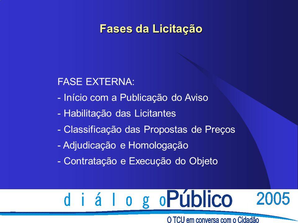 Fases da Licitação FASE EXTERNA: Início com a Publicação do Aviso
