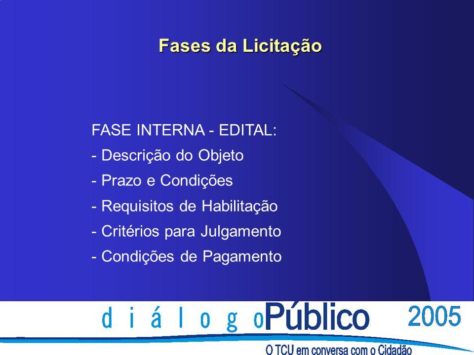 Fases da Licitação FASE INTERNA - EDITAL: Descrição do Objeto