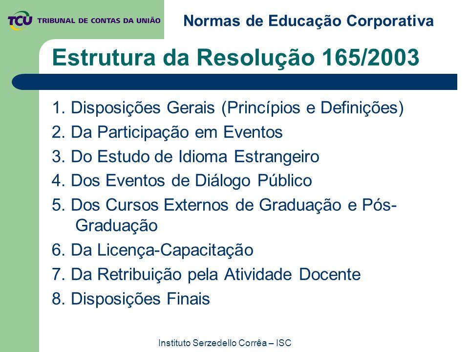 Estrutura da Resolução 165/2003