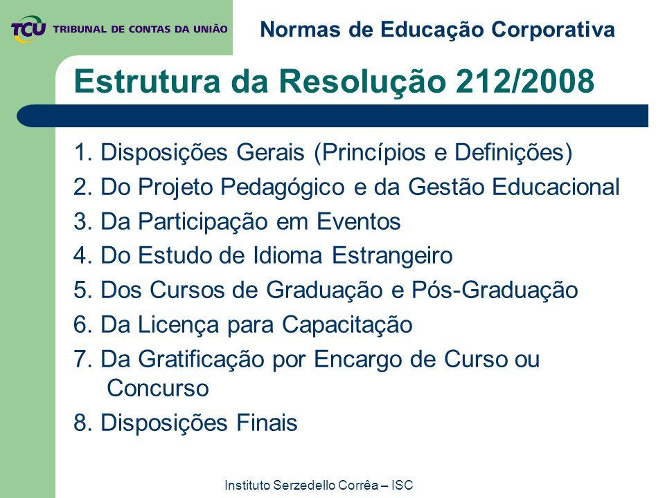 Estrutura da Resolução 212/2008