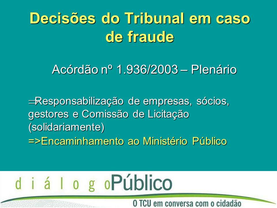 Decisões do Tribunal em caso de fraude