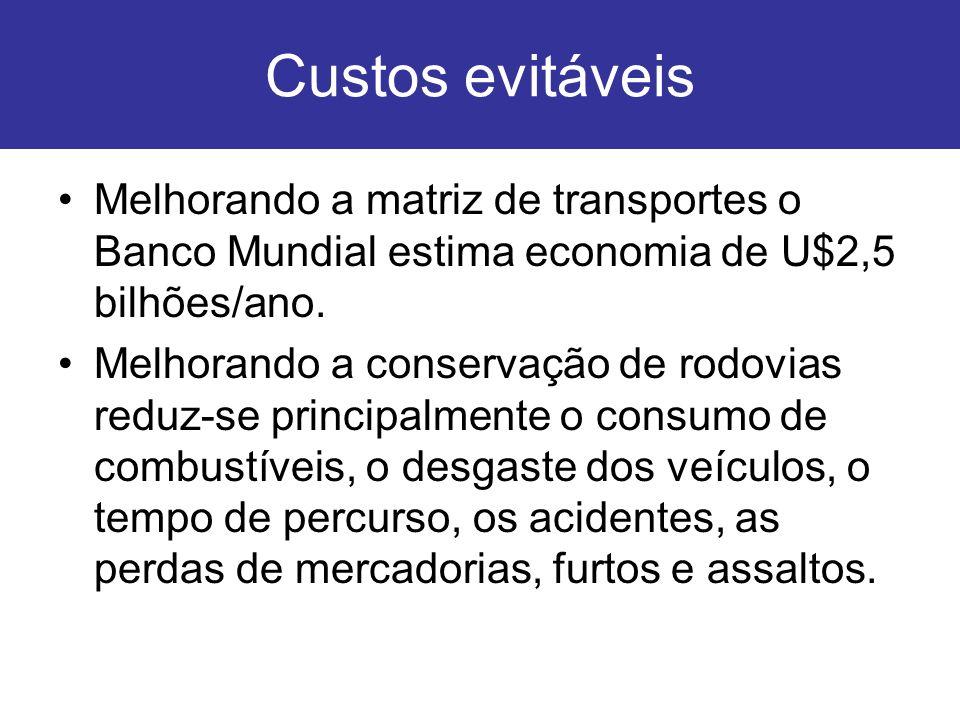 Custos evitáveis Melhorando a matriz de transportes o Banco Mundial estima economia de U$2,5 bilhões/ano.