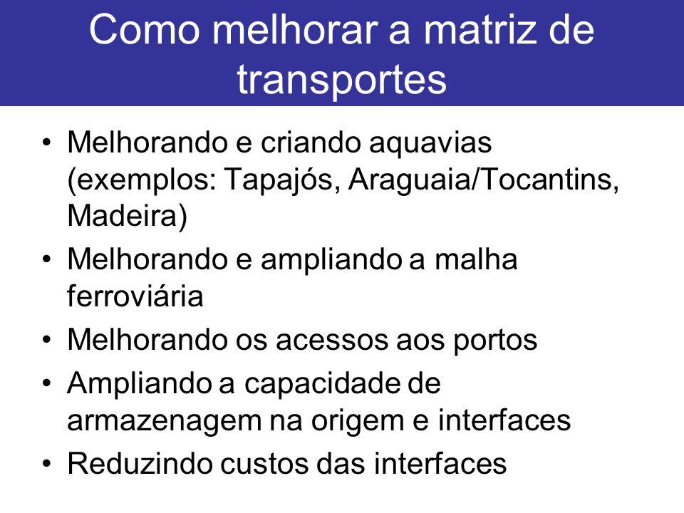 Como melhorar a matriz de transportes