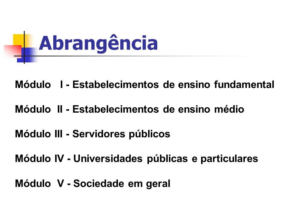 Abrangência Módulo I - Estabelecimentos de ensino fundamental
