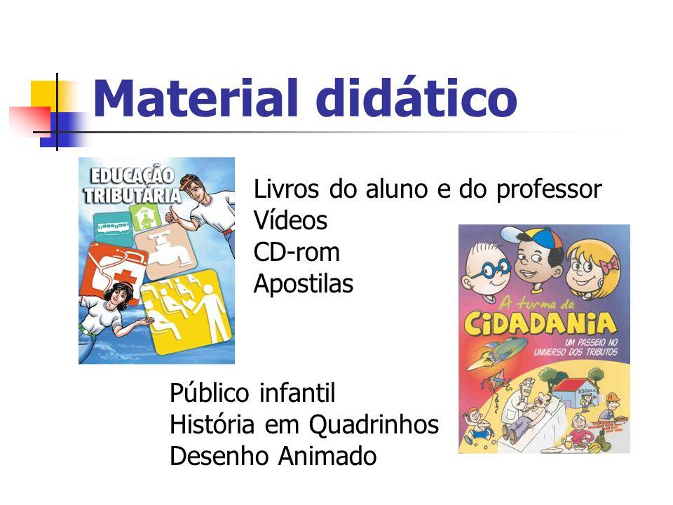 Material didático Livros do aluno e do professor Vídeos CD-rom
