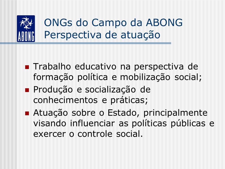 ONGs do Campo da ABONG Perspectiva de atuação