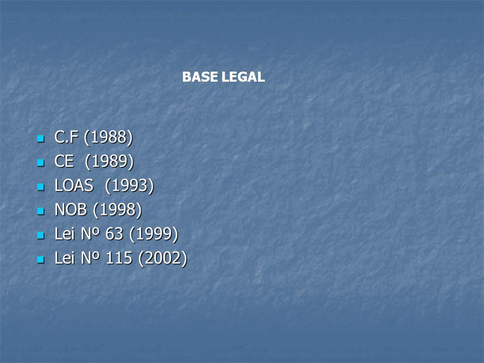 C.F (1988) CE (1989) LOAS (1993) NOB (1998) Lei Nº 63 (1999)