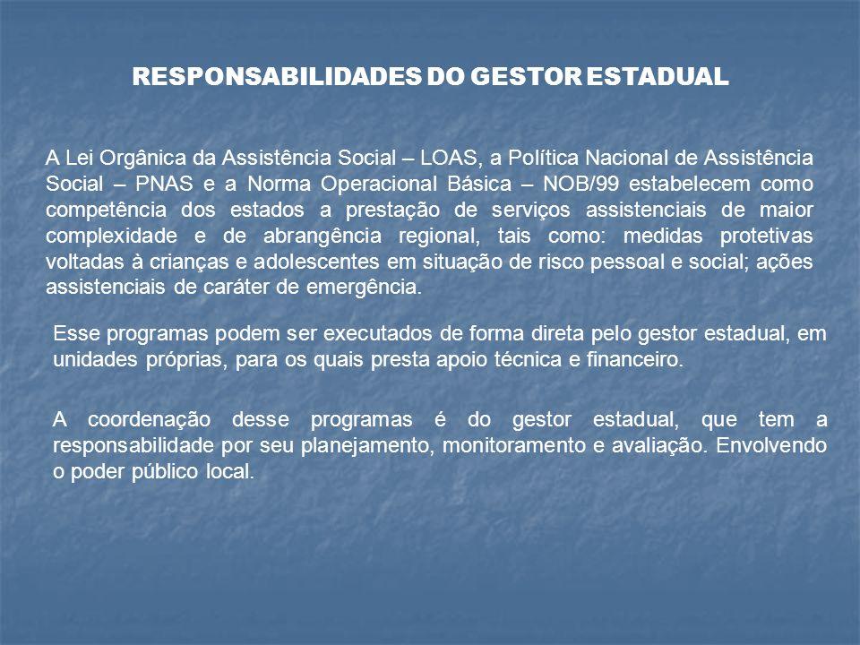 RESPONSABILIDADES DO GESTOR ESTADUAL