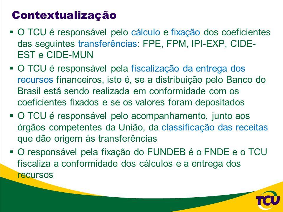 Contextualização O TCU é responsável pelo cálculo e fixação dos coeficientes das seguintes transferências: FPE, FPM, IPI-EXP, CIDE-EST e CIDE-MUN.